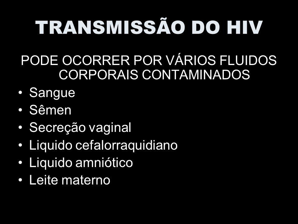 TRANSMISSÃO DO HIV PODE OCORRER POR VÁRIOS FLUIDOS CORPORAIS CONTAMINADOS Sangue Sêmen Secreção vaginal Liquido cefalorraquidiano Liquido amniótico Leite materno