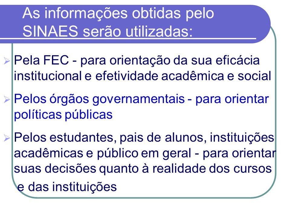 As informações obtidas pelo SINAES serão utilizadas: Pela FEC - para orientação da sua eficácia institucional e efetividade acadêmica e social Pelos ó