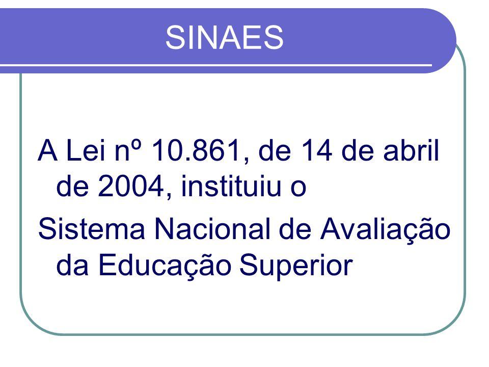SINAES A Lei nº 10.861, de 14 de abril de 2004, instituiu o Sistema Nacional de Avaliação da Educação Superior