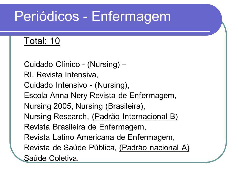 Periódicos - Enfermagem Total: 10 Cuidado Clínico - (Nursing) – RI. Revista Intensiva, Cuidado Intensivo - (Nursing), Escola Anna Nery Revista de Enfe
