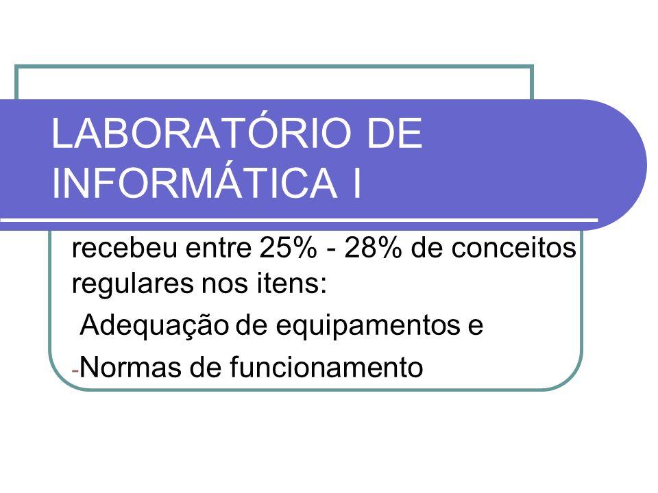 LABORATÓRIO DE INFORMÁTICA I recebeu entre 25% - 28% de conceitos regulares nos itens: Adequação de equipamentos e - Normas de funcionamento