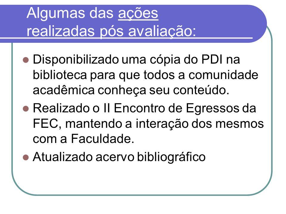 Algumas das ações realizadas pós avaliação: Disponibilizado uma cópia do PDI na biblioteca para que todos a comunidade acadêmica conheça seu conteúdo.