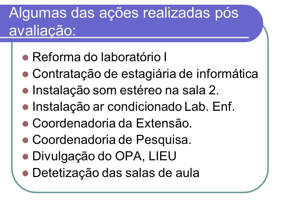 Algumas das ações realizadas pós avaliação: Reforma do laboratório I Contratação de estagiária de informática Instalação som estéreo na sala 2. Instal