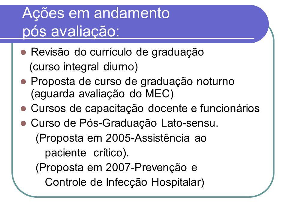 Ações em andamento pós avaliação: Revisão do currículo de graduação (curso integral diurno) Proposta de curso de graduação noturno (aguarda avaliação