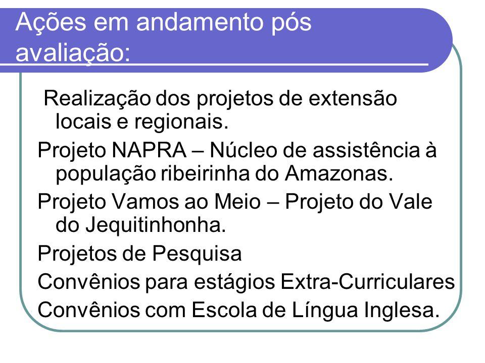 Ações em andamento pós avaliação: Realização dos projetos de extensão locais e regionais. Projeto NAPRA – Núcleo de assistência à população ribeirinha