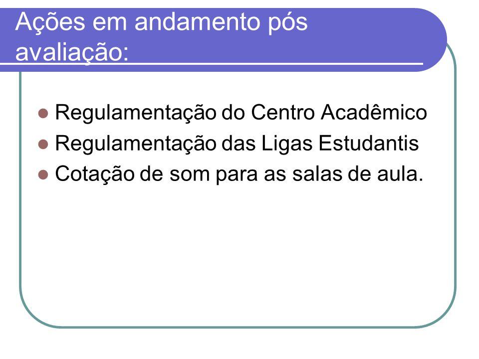 Ações em andamento pós avaliação: Regulamentação do Centro Acadêmico Regulamentação das Ligas Estudantis Cotação de som para as salas de aula.