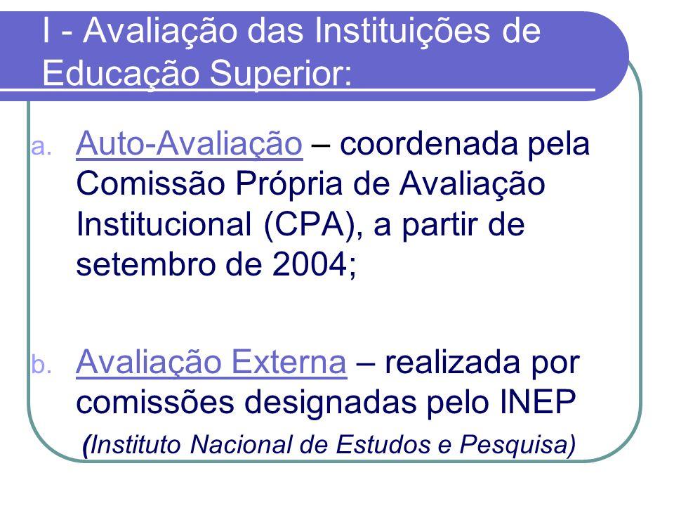 I - Avaliação das Instituições de Educação Superior: a. Auto-Avaliação – coordenada pela Comissão Própria de Avaliação Institucional (CPA), a partir d