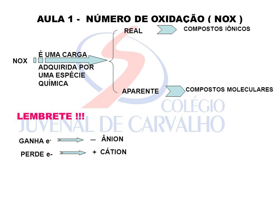 EXEMPLOS: NaCl H- Cl Na Cl H nox = + 1 nox = - 1 nox = + 1 nox = - 1 Composto iônico Composto molecular 11 Na -1s 2 2s 2 2p 6 3s 1 17 Cl -1s 2 2s 2 2p 6 3s 2 3p 5 1 H – 1s 1 17 Cl -1s 2 2s 2 2p 6 3s 2 3p 5 real aparente