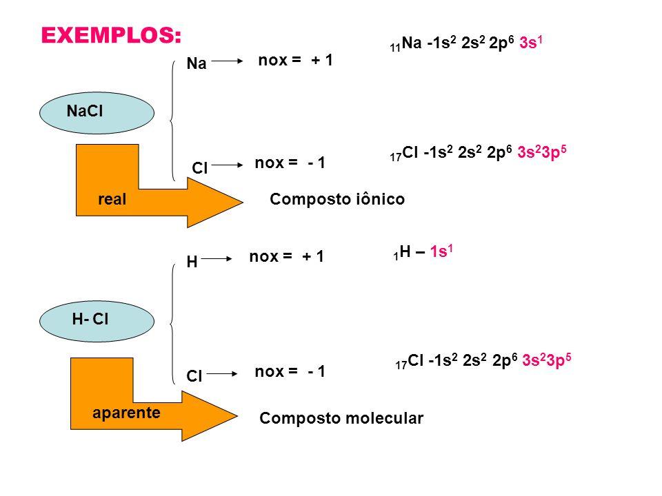 EXEMPLOS: NaCl H- Cl Na Cl H nox = + 1 nox = - 1 nox = + 1 nox = - 1 Composto iônico Composto molecular 11 Na -1s 2 2s 2 2p 6 3s 1 17 Cl -1s 2 2s 2 2p