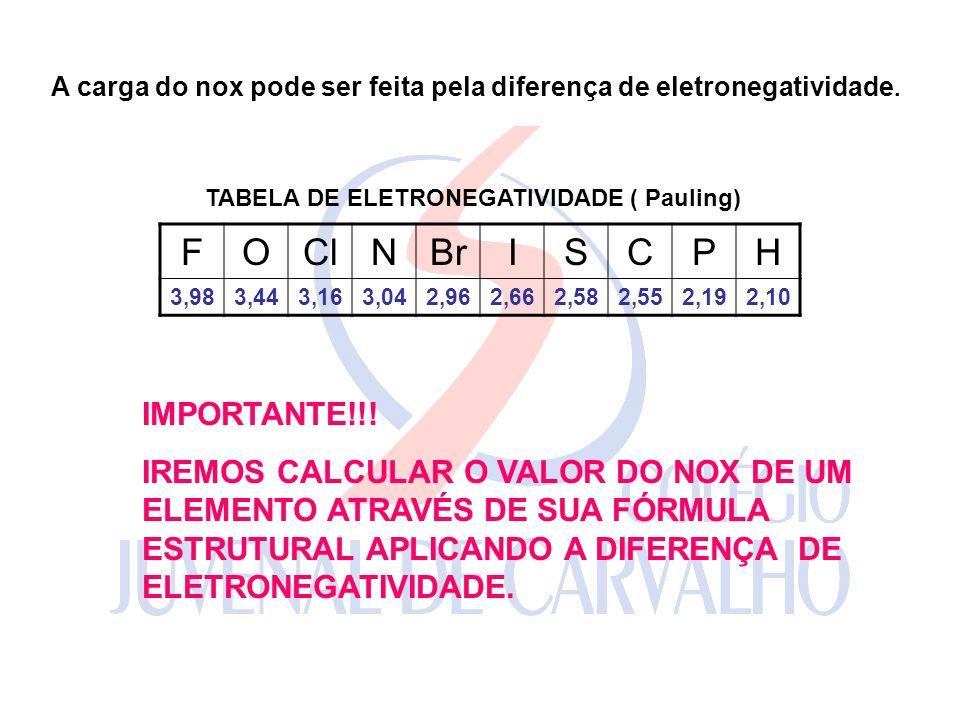 A carga do nox pode ser feita pela diferença de eletronegatividade. FOClNBrISCPH 3,983,443,163,042,962,662,582,552,192,10 TABELA DE ELETRONEGATIVIDADE