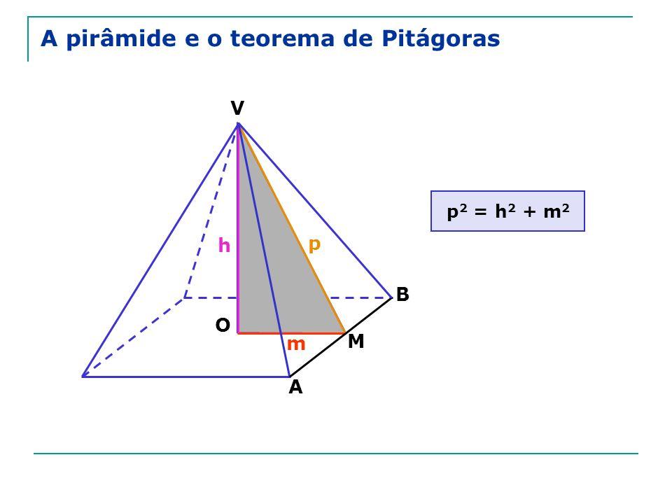 p 2 = h 2 + m 2 V B A M O h m p