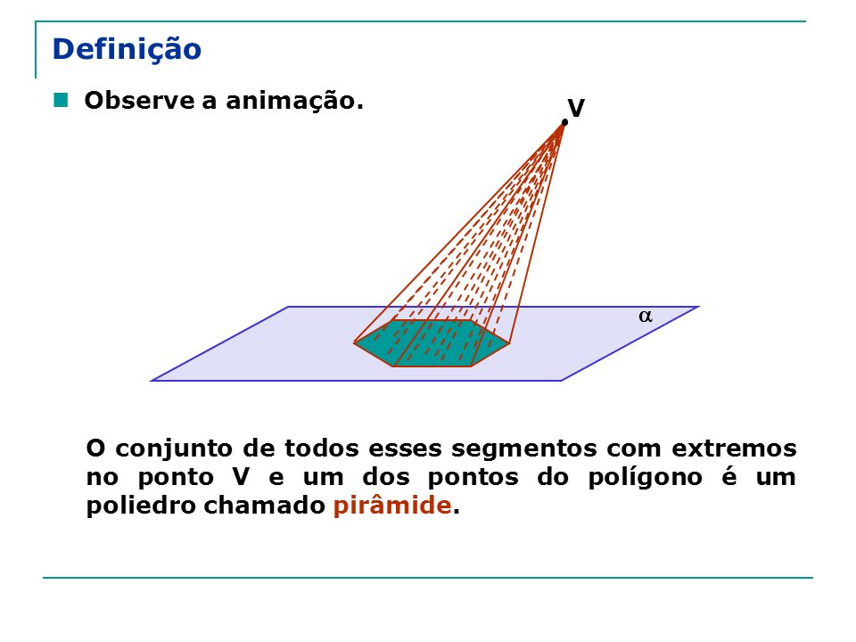 Definição Observe a animação. O conjunto de todos esses segmentos com extremos no ponto V e um dos pontos do polígono é um poliedro chamado pirâmide.