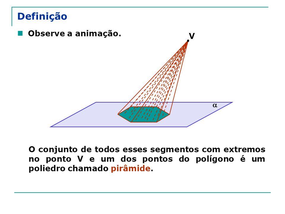 Elementos principais da Pirâmide A pirâmide tem dois tipos de faces A base (polígono ABCDEF).