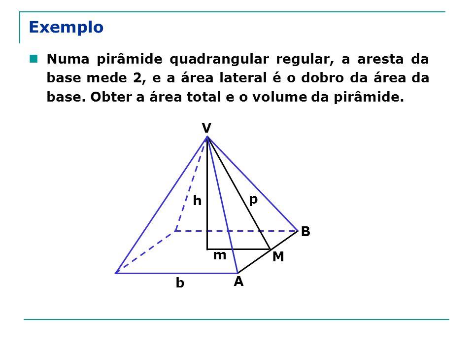 Exemplo Numa pirâmide quadrangular regular, a aresta da base mede 2, e a área lateral é o dobro da área da base. Obter a área total e o volume da pirâ