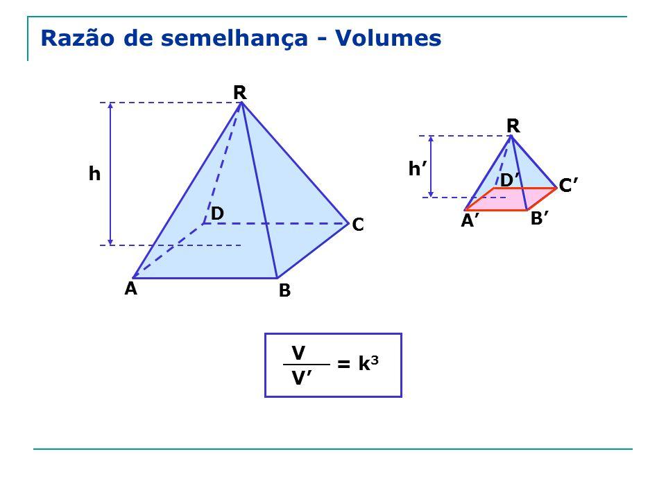 Razão de semelhança - Volumes R C A h D R A B C D h B = k 3 V V