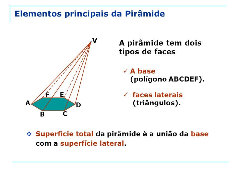 Elementos principais da Pirâmide A pirâmide tem dois tipos de faces A base (polígono ABCDEF). faces laterais (triângulos). Superfície total da pirâmid