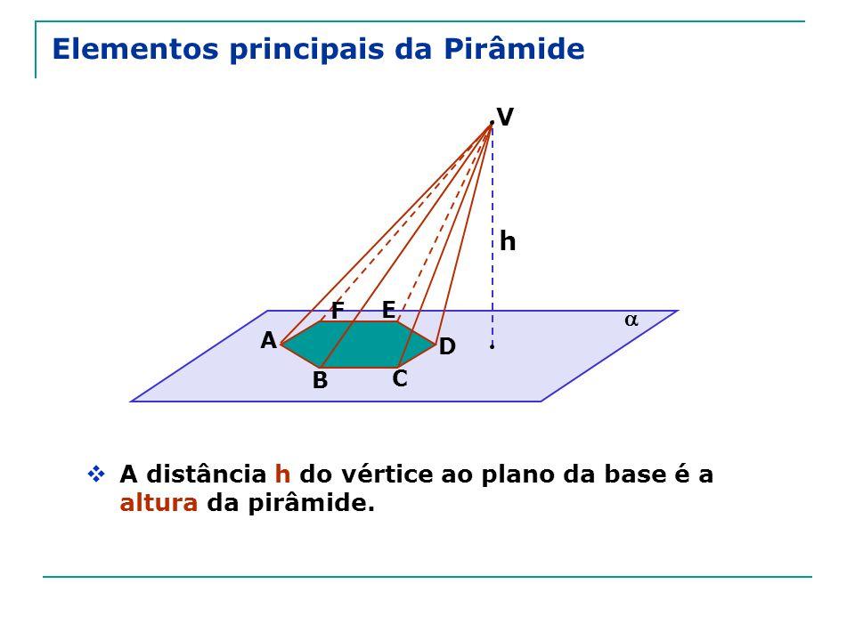 Elementos principais da Pirâmide h A distância h do vértice ao plano da base é a altura da pirâmide. V A B C D E F