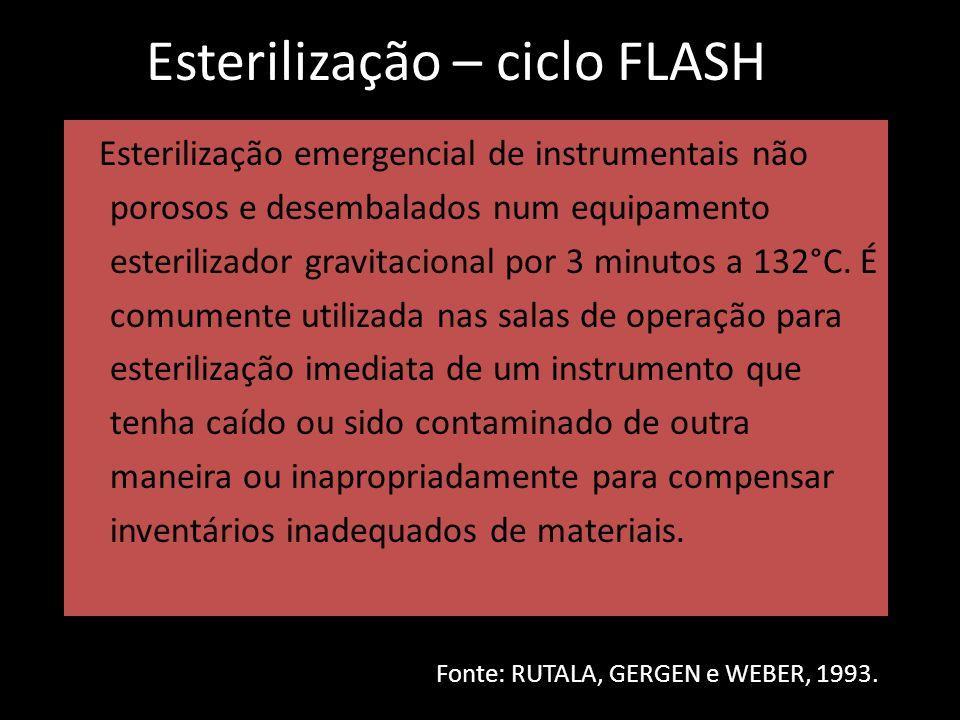 Esterilização – ciclo FLASH Esterilização emergencial de instrumentais não porosos e desembalados num equipamento esterilizador gravitacional por 3 minutos a 132°C.