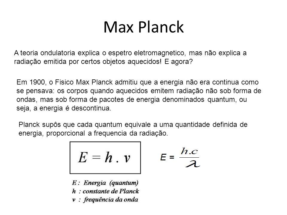 Max Planck A teoria ondulatoria explica o espetro eletromagnetico, mas não explica a radiação emitida por certos objetos aquecidos.