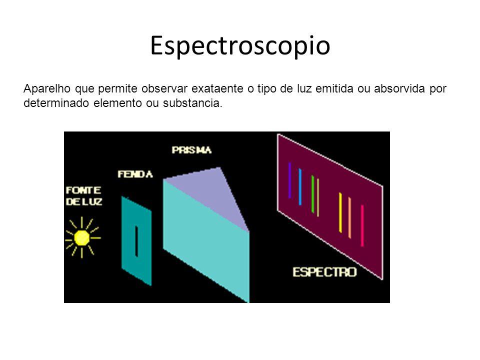 Espectroscopio Aparelho que permite observar exataente o tipo de luz emitida ou absorvida por determinado elemento ou substancia.