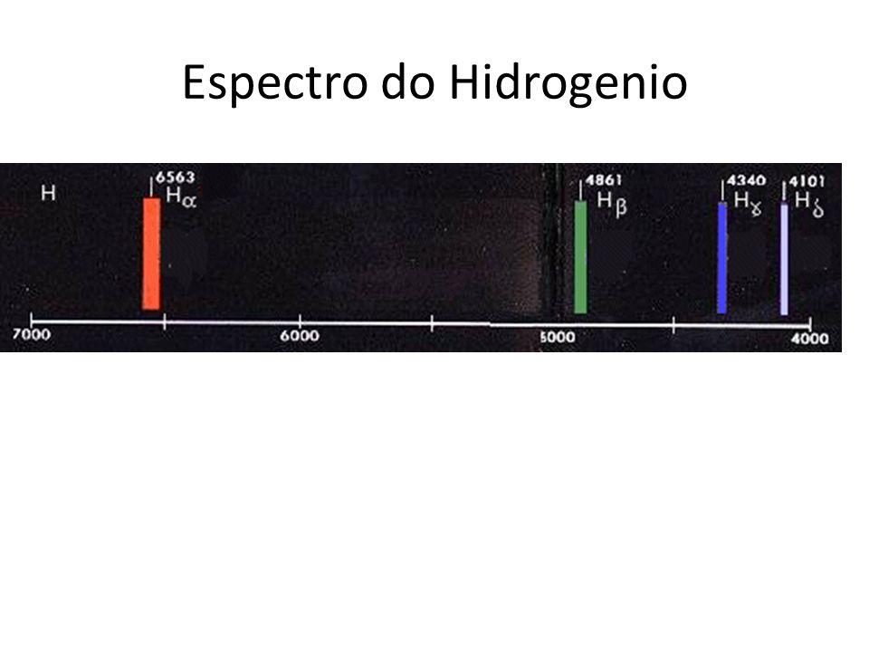 Espectro do Hidrogenio