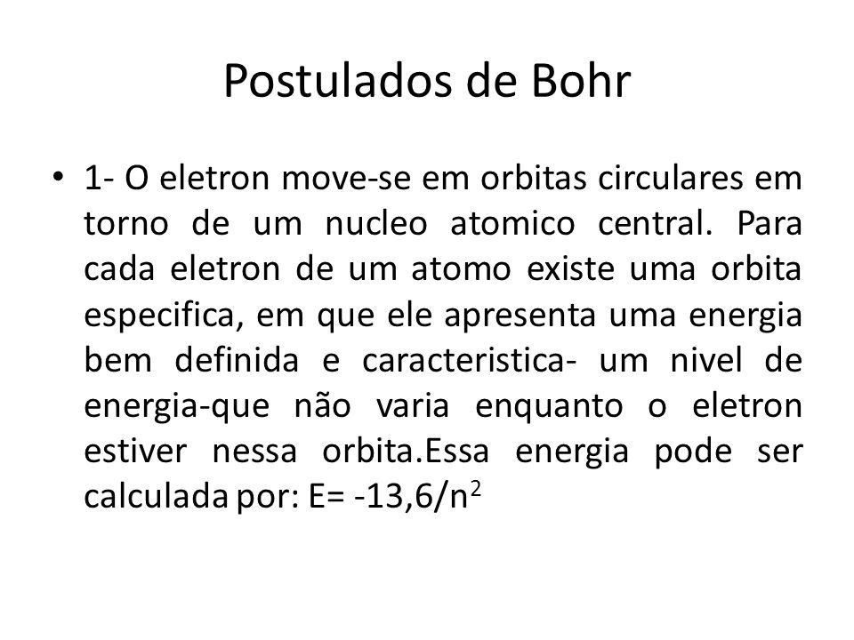 Postulados de Bohr 1- O eletron move-se em orbitas circulares em torno de um nucleo atomico central. Para cada eletron de um atomo existe uma orbita e