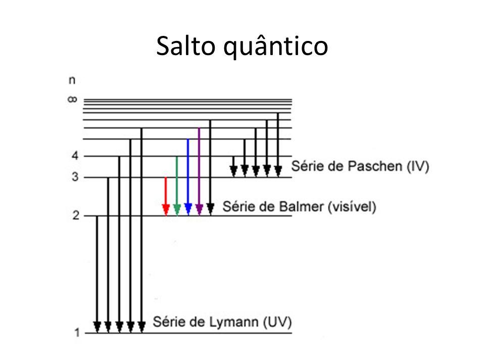 Salto quântico