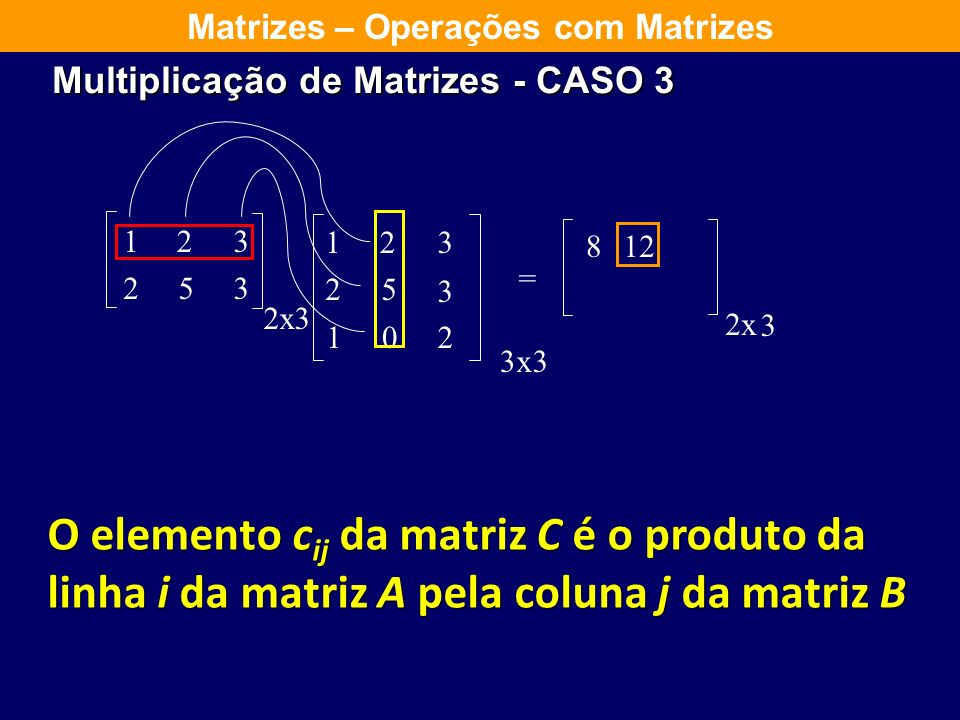 123 253 2 123 25 3 102 = x3 3x3 8 2x 3 Matrizes – Operações com Matrizes O elemento c ij da matriz C é o produto da linha i da matriz A pela coluna j