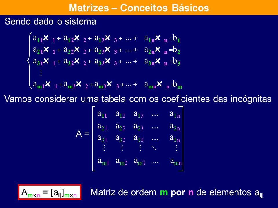 a 12 x 2 + a 13 x 3 + a 1n x n = b1b1 a 11 x 1 + Matrizes – Conceitos Básicos a11a11 a12a12 a13a13 a21a21 a22a22 a23a23 a1na1n...