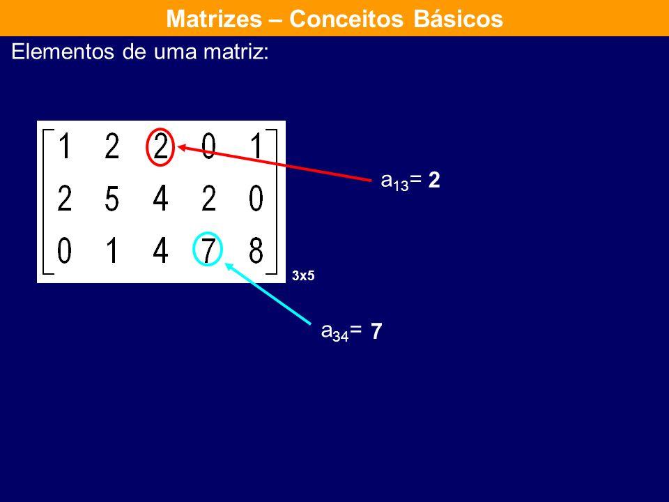 a 12 x 2 + a 13 x 3 + a 1n x n = b1b1 a 11 x 1 + Matrizes – Conceitos Básicos a11a11 a12a12 a13a13 a21a21 a22a22 a23a23 a1na1n... a2na2n a31a31 a32a32