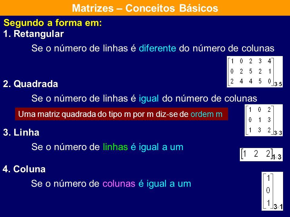Segundo a forma em: 1.Retangular 2. Quadrada 4. Coluna 3.