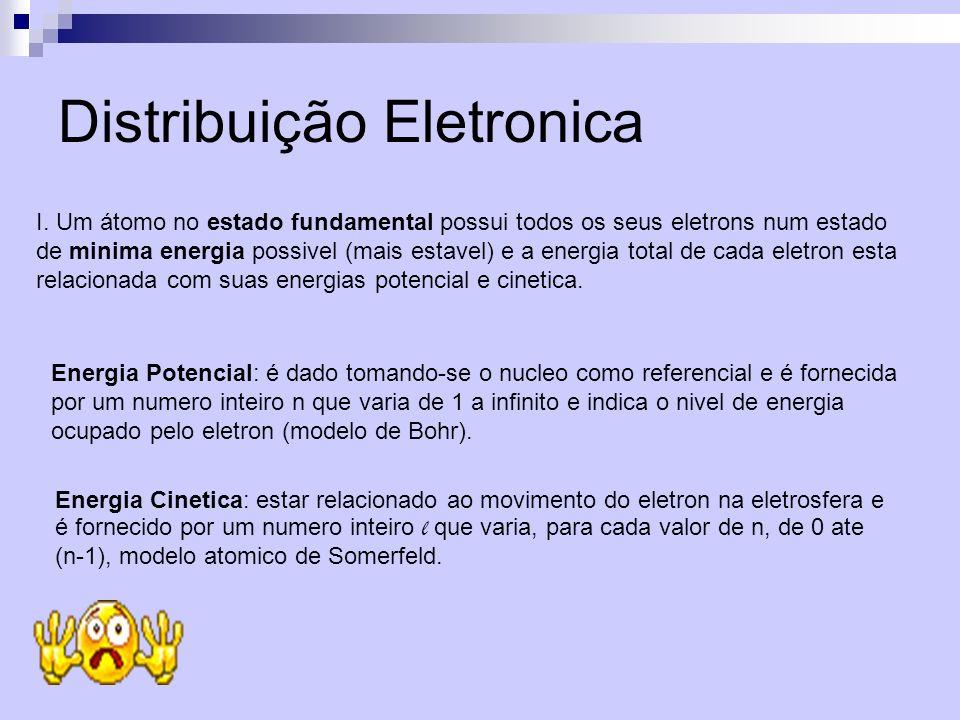 Distribuição Eletronica O numero máximo de eletrons de um atomo que podem ter a mesma energia potencial (mesmo n) é calculado pela equação de Rydberg : N = 2.n 2 Podemos deduzir o numero maximo de eletrons que pode apresentar a mesma energia cinetica (mesmo valor de l ) seguindo um simples raciocinio logico: