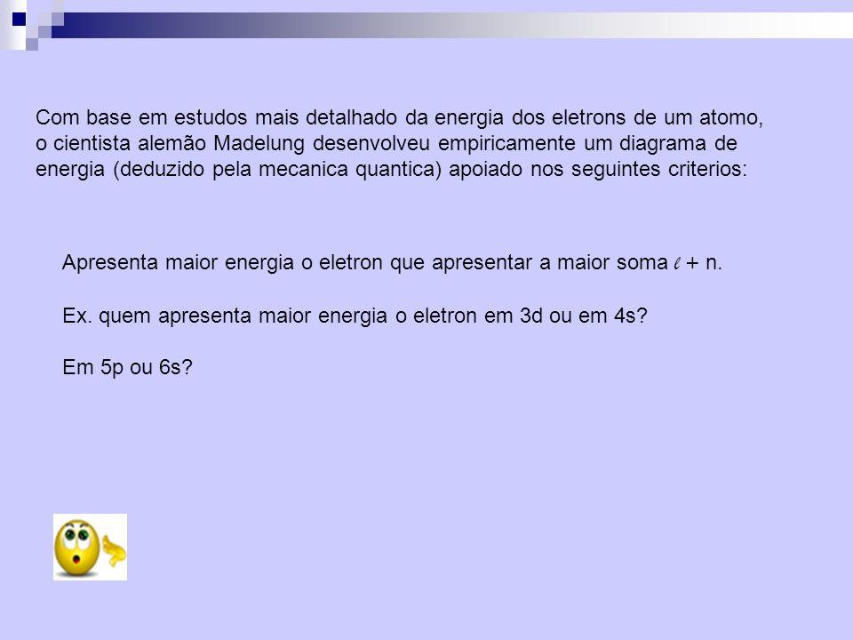 Linus Pauling descobriu que a energia dos subníveis cresce na ordem: 1s 2s 2p 3s 3p 4s 3d 4p 5s 4d 5p 6s 4f 5d 6p 7s 5f 6d… É nessa ordem que os subníveis são preenchidos.