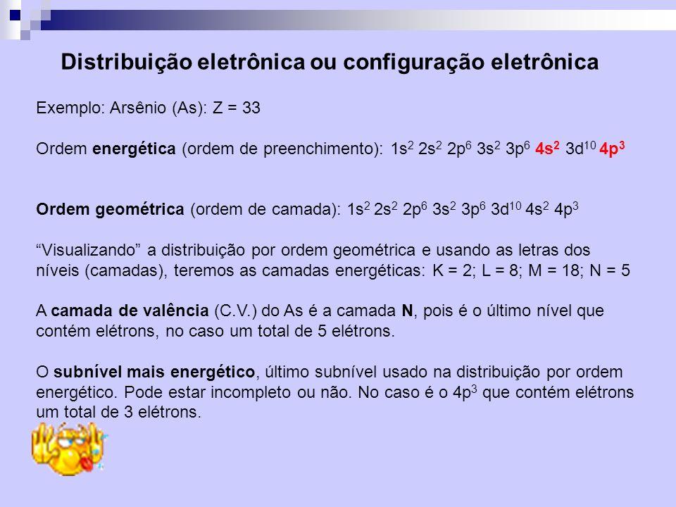 Distribuição Eletrônica em Íons Atenção!!.