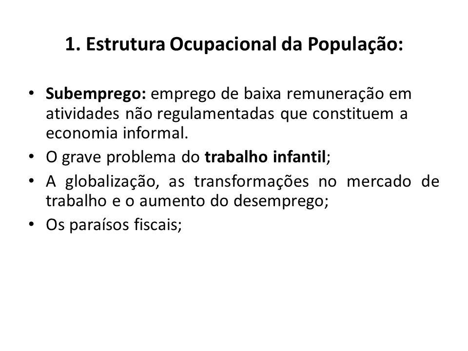 1. Estrutura Ocupacional da População: População economicamente ativa (PEA) ou população ativa; População economicamente inativa (PEI); Atenção: Popul