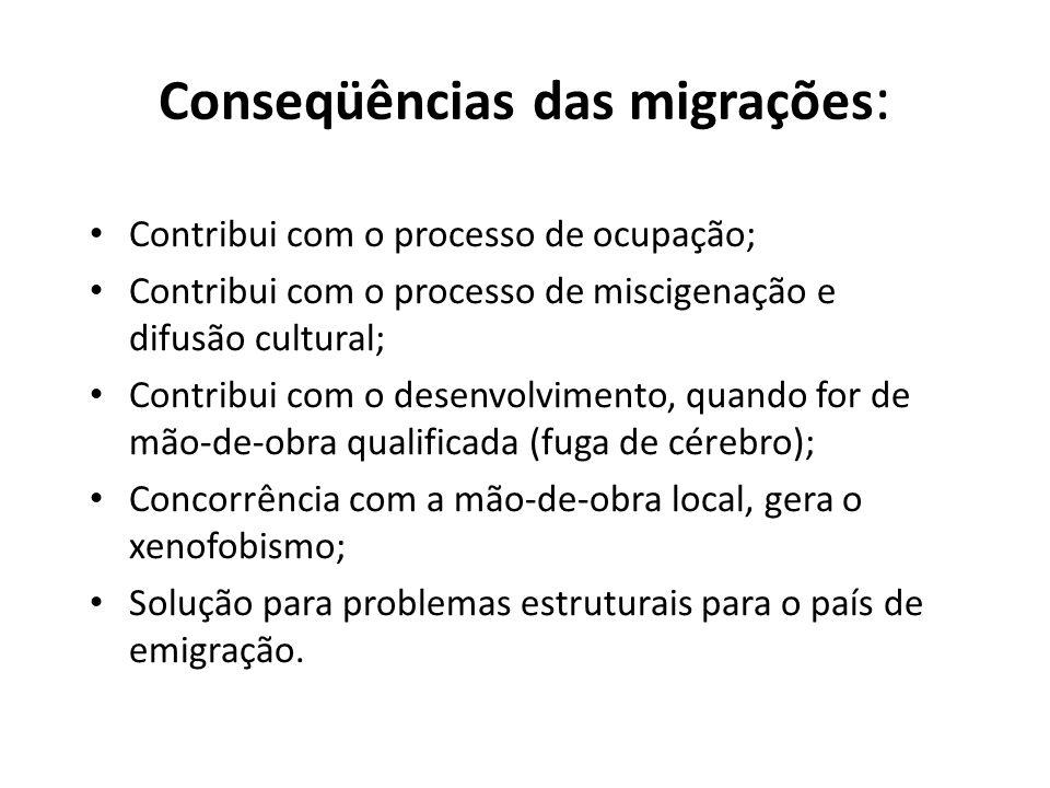 Causas das migrações: Política (desterritorialização); Religiosa (peregrinação); Conflitos étnico-raciais; Naturais (fenômenos naturais); Econômicos (
