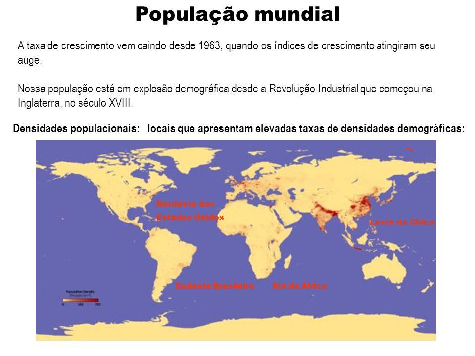 Crescimento populacional Observe o número de população (em milhões) em alguns continentes em 2000 e 2050: