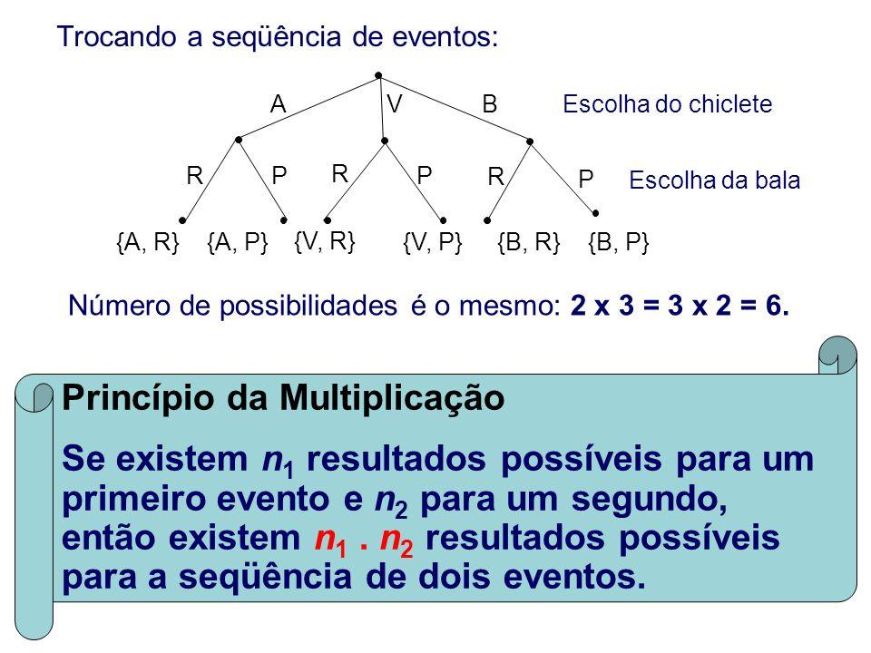 Trocando a seqüência de eventos: Escolha da bala Escolha do chicleteBA P R P R {A, P}{A, R} {V, R} {V, P}{B, R}{B, P} RP V Número de possibilidades é