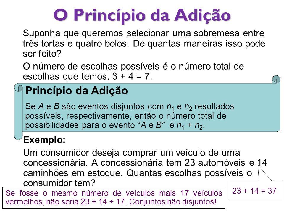 O Princípio da Adição Exemplo: Um consumidor deseja comprar um veículo de uma concessionária. A concessionária tem 23 automóveis e 14 caminhões em est
