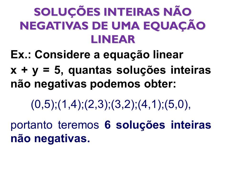 SOLUÇÕES INTEIRAS NÃO NEGATIVAS DE UMA EQUAÇÃO LINEAR Ex.: Considere a equação linear x + y = 5, quantas soluções inteiras não negativas podemos obter