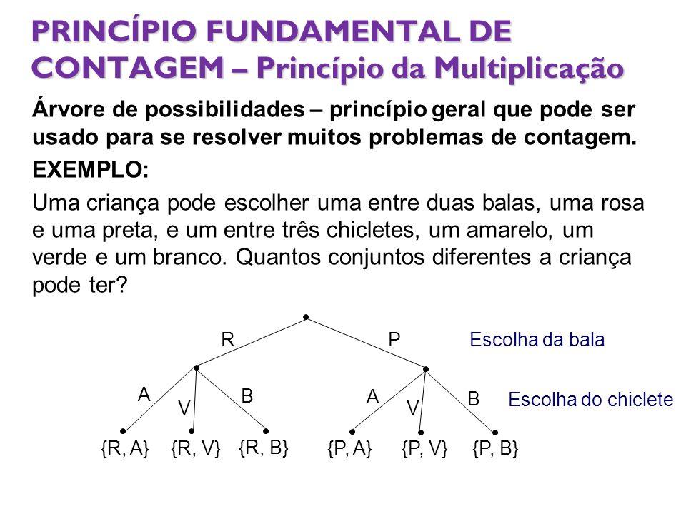 Árvore de possibilidades – princípio geral que pode ser usado para se resolver muitos problemas de contagem. EXEMPLO: Uma criança pode escolher uma en