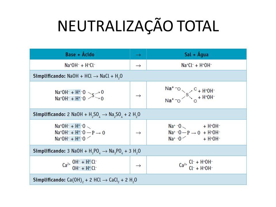 TIPO DE LIGAÇÃO DOS ÓXIDOS