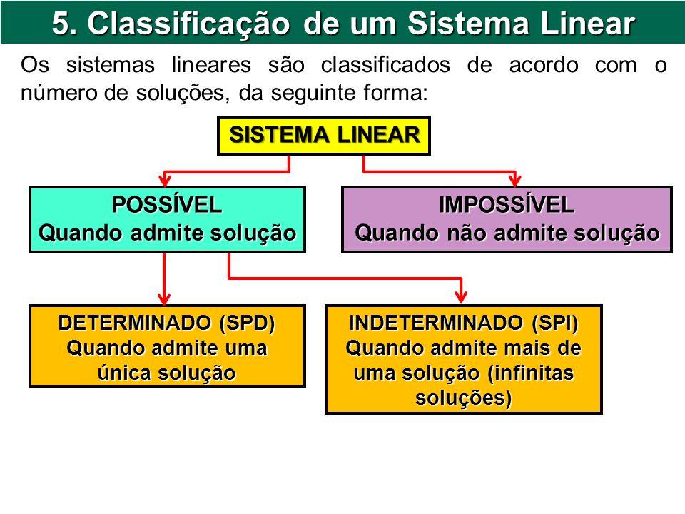 5. Classificação de um Sistema Linear Os sistemas lineares são classificados de acordo com o número de soluções, da seguinte forma: SISTEMA LINEAR POS
