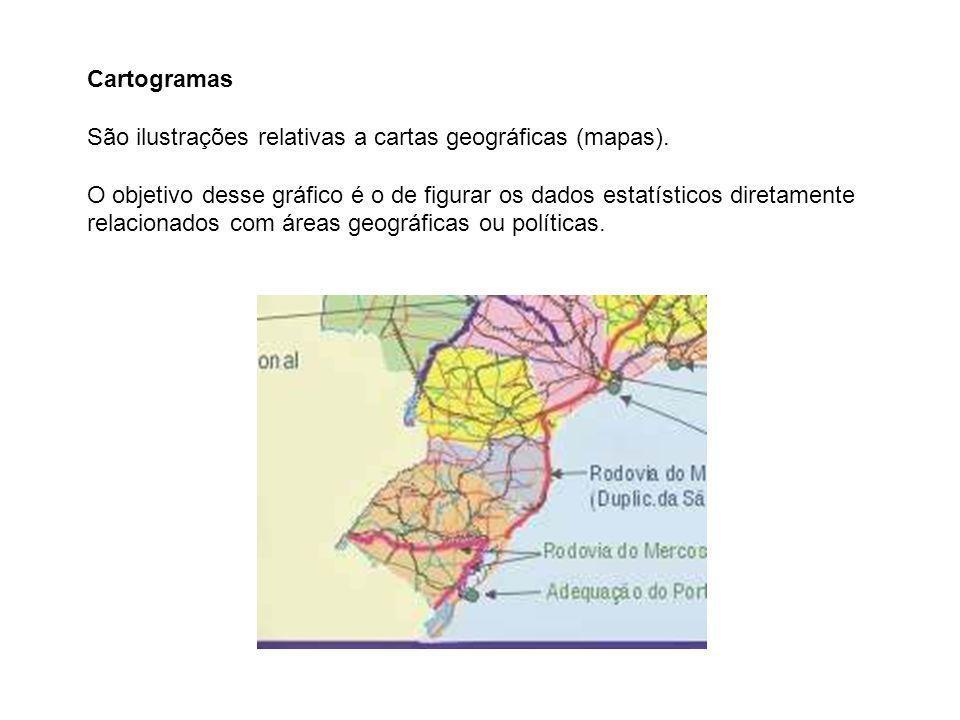Cartogramas São ilustrações relativas a cartas geográficas (mapas). O objetivo desse gráfico é o de figurar os dados estatísticos diretamente relacion