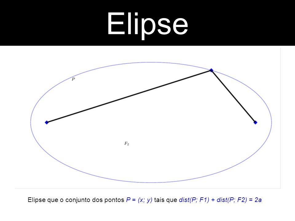 Elipse que o conjunto dos pontos P = (x; y) tais que dist(P; F1) + dist(P; F2) = 2a Elipse