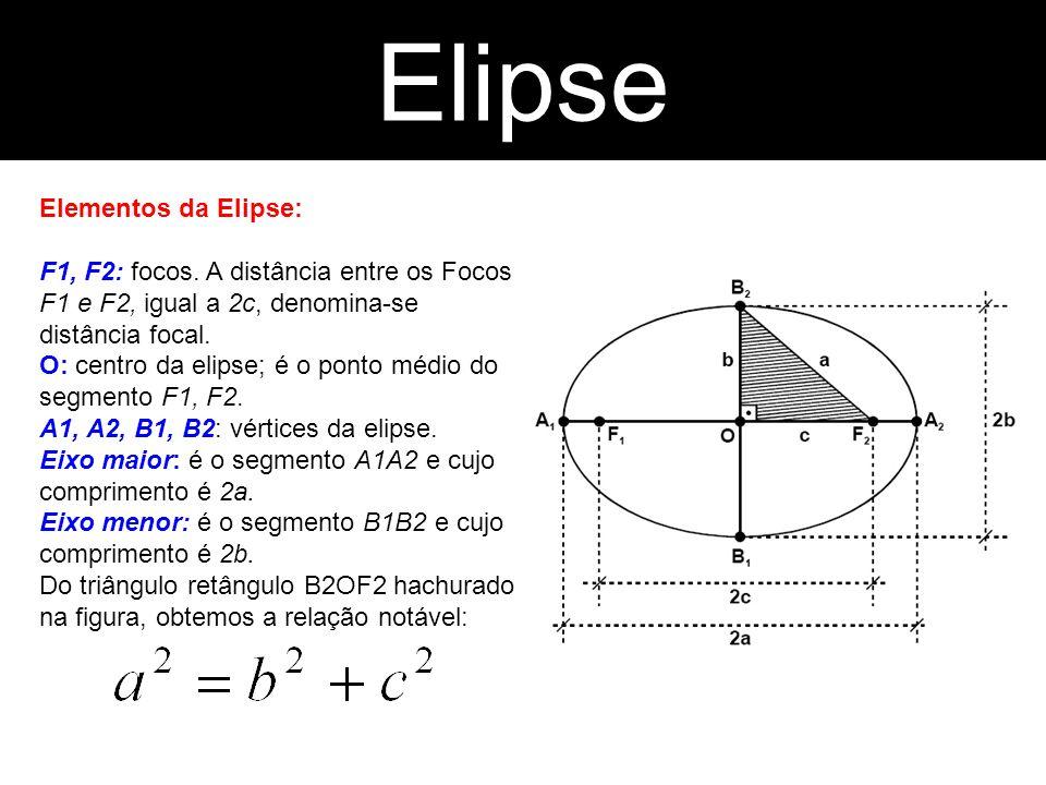 Elementos da Elipse: F1, F2: focos. A distância entre os Focos F1 e F2, igual a 2c, denomina-se distância focal. O: centro da elipse; é o ponto médio