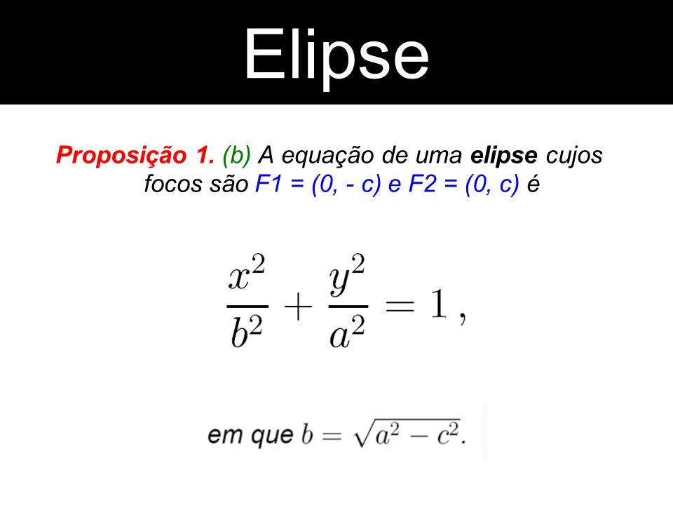 Proposição 1. (b) A equação de uma elipse cujos focos são F1 = (0, - c) e F2 = (0, c) é Elipse