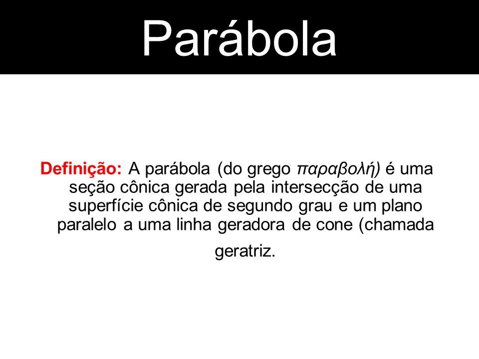Definição: A parábola (do grego παραβολή) é uma seção cônica gerada pela intersecção de uma superfície cônica de segundo grau e um plano paralelo a um