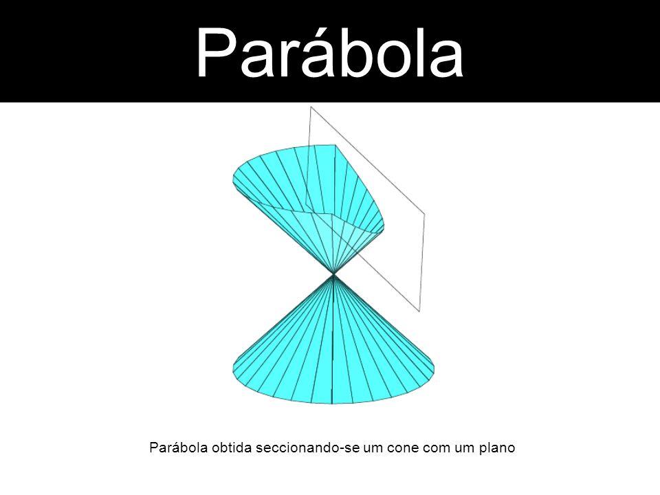 Parábola Parábola obtida seccionando-se um cone com um plano Parábola