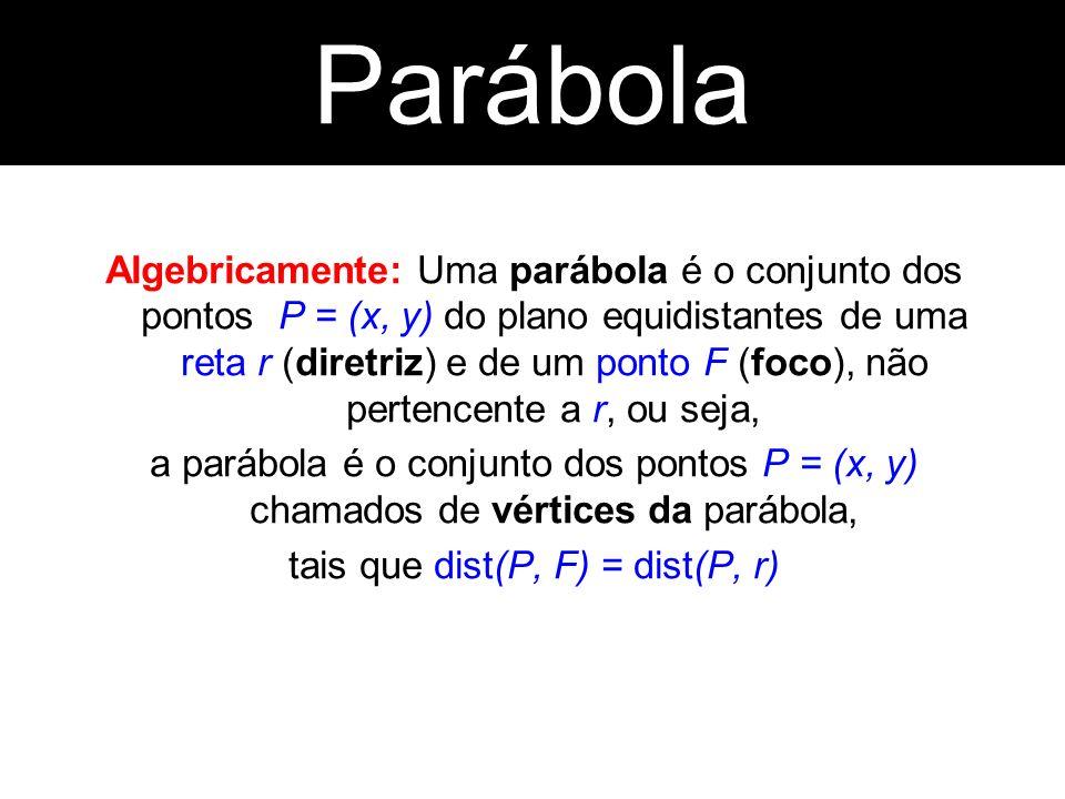 Algebricamente: Uma parábola é o conjunto dos pontos P = (x, y) do plano equidistantes de uma reta r (diretriz) e de um ponto F (foco), não pertencent